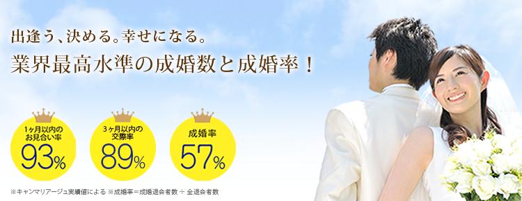 結婚相談所キャンマリアージュは業界最高水準の成婚数と成婚率!