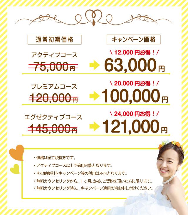 20代限定婚活応援キャンペーン価格表